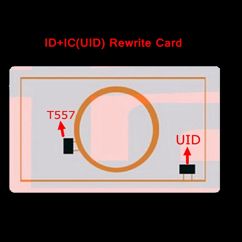 5pcs Blank Cards ID+IC UID 13.56MHZ Changeable Rewrite Rewritable Composite Card Dual Chip Frequency + RFID 125KHZ T5577 EM4305(China)