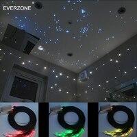 Led Fiber Optic Mood Lighting Decoration for Sauna Room Ceiling or Bathroom Tiles by Waterproof Plastic Optical Fiber Cable