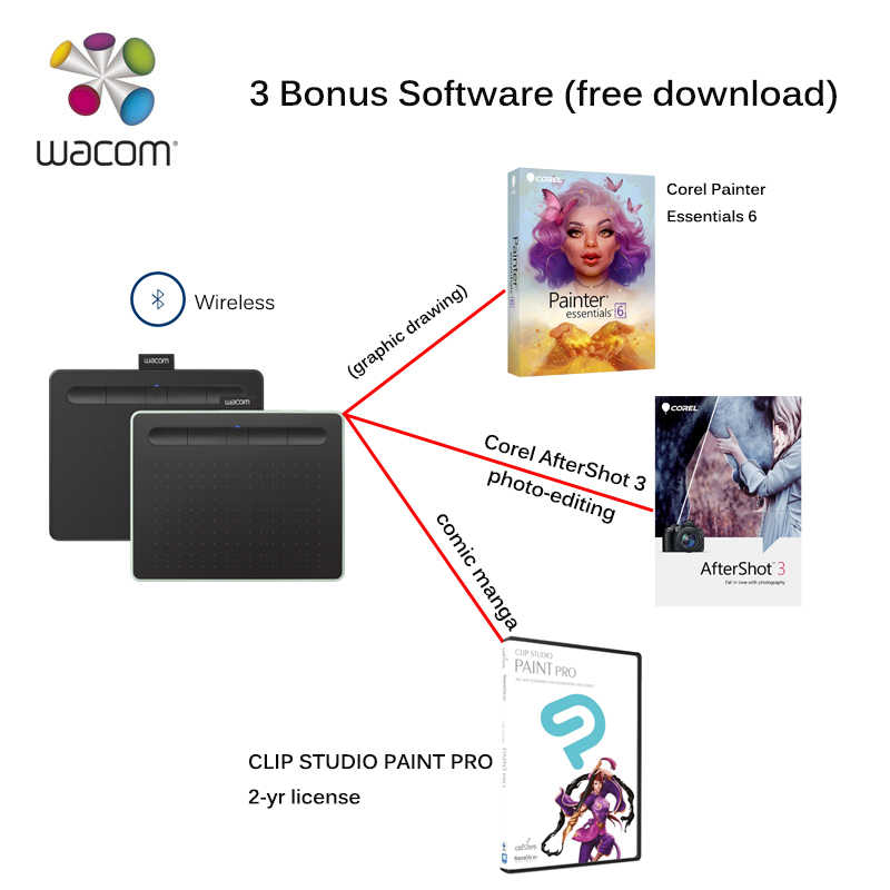 Wacom Intuos CTL-6100WL Wireless Digital Tablet Graphic Drawing Tablets  4096 Pressure Levels with 3 Bonus Software+ Gift Packs
