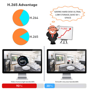 Image 4 - Hiseeu H.265 فيديو مراقبة NVR مسجل 8CH 16CH 5MP 4MP 2MP إخراج الحركة كشف ONVIF مسجل للكاميرا IP حافظة معدنية