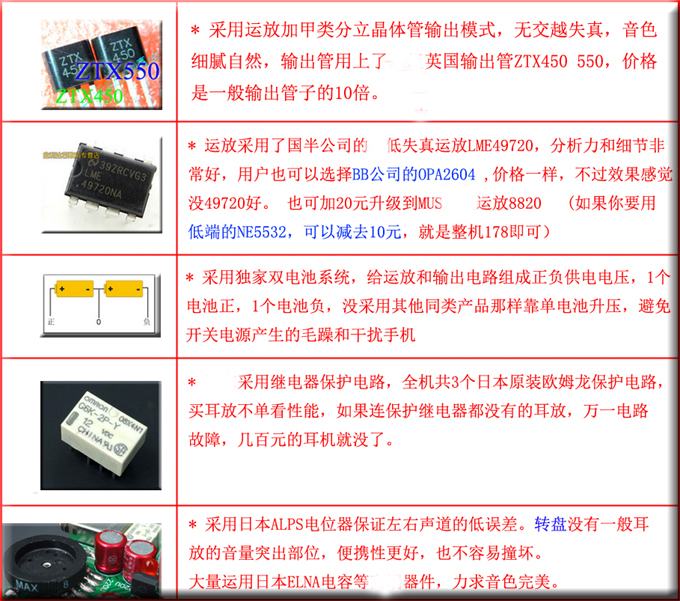 Breeze Audio E17 AK4490EQ LME 49720 OTG Decode USB HIFI Headphone Amplifier