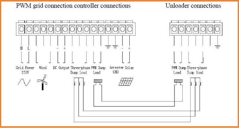 10kw 480vdc grid tie wind controller in solar controllers from home commercial solar wiring-diagram 10kw 480vdc grid tie wind controller in solar controllers from home improvement on aliexpress com alibaba group