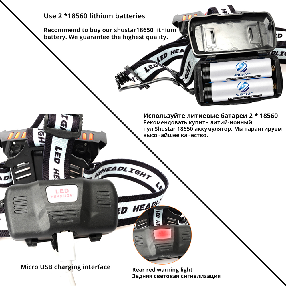 Super bright cool LED Headlamp With Sensor switch USB charging Headlight 4  Switch modes Outdoor lighting Use 2x18650 batteries