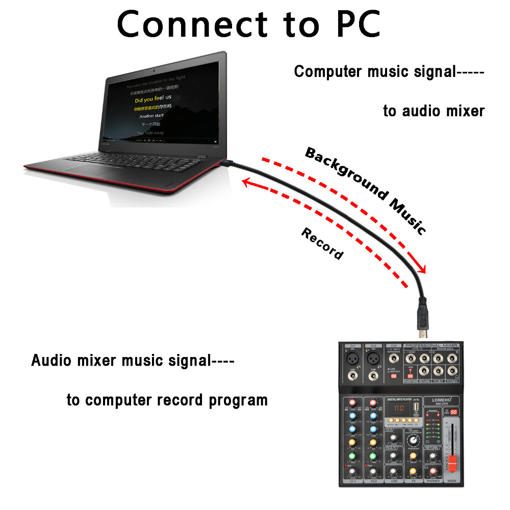 Image 5 - LOMEHO AM G05 Portable Bluetooth USB Play Record 5 Channel PC Playback Guitar 2 Mono 1 Stereo Professional Audio Mixer-in Professional  Audio Recording from Consumer Electronics