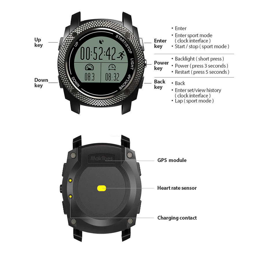 Makibes G02 smart watch (15)