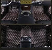Custom car floor mats for SUZUKI Swift Grand VITARA JIMNY KIZASHI IGNIS SX4 Alto S cross AERIO CIAZ accesorios automovil styling