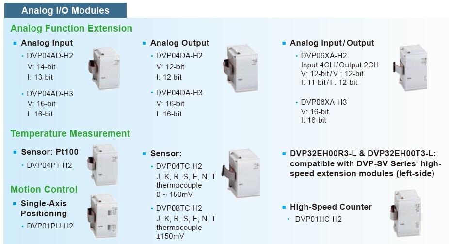 DVP08HM11N EH3 Série PLC Módulo Digital DI 8 novo na caixa