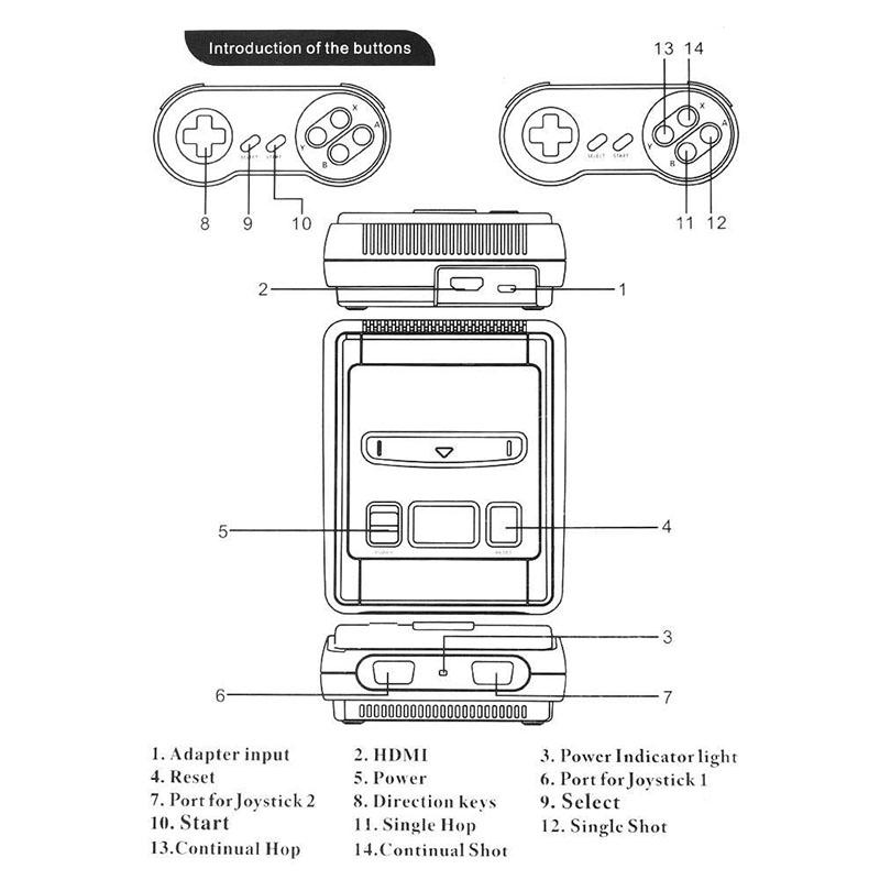 Mini TV Handheld Family Recreation Video Game Console Built In 621 Retro Classic Games Dual Gamepads Gifts For Children