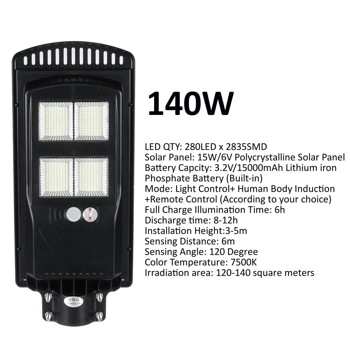 PANEL LIGHT KNOB 120-140 new