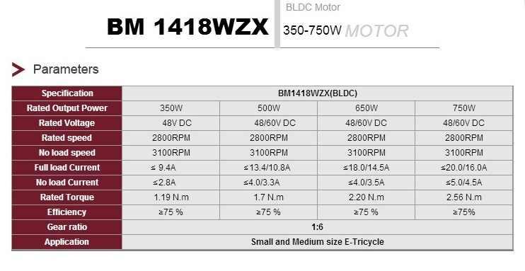 UniteMotor BM1418WZX-650W 750 W 60 V Brushless moteur moyen BLDC Tricycle électrique EBike moteur 60 V batterie électrique vélo moteur Kit
