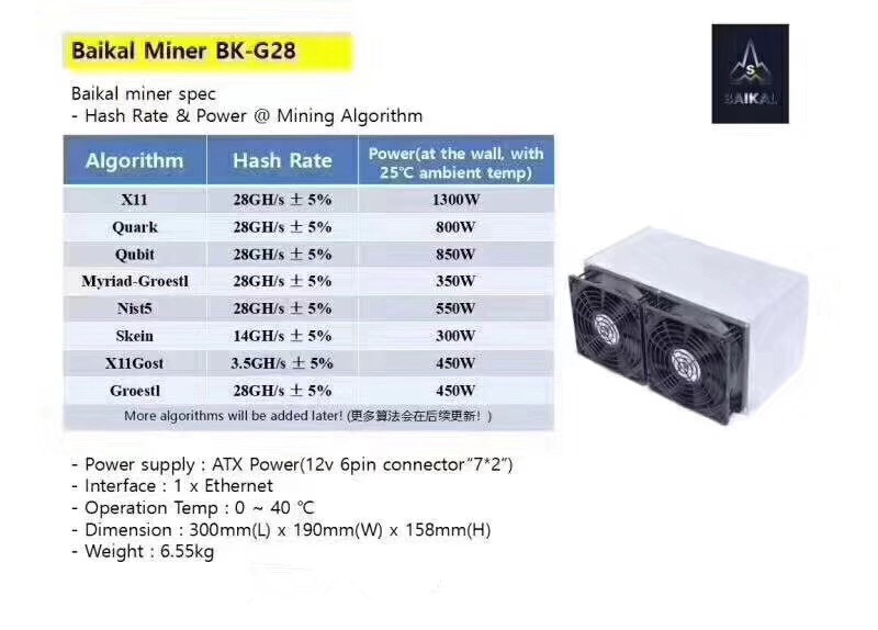 Newest Asic Baikal BK-G28 28GH/S With PSU Algorithm X11 /Quark/Qubit/Myriad-Groestl/Skein/Nist5/X11Gost/Groestl Better Than X10 2