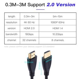 Image 4 - Groothandel 100 Stks/partij Hdmi Kabel High Speed Video Kabels Vergulde Kabel 0.3M 1M 1.5M 2M 3M 5M 7.5M 10M 15M Voor Hd Tv Xbox PS3