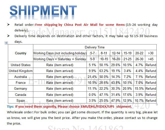 1 - shipment