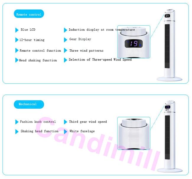 Candimill Electric Air Home <font><b>Remote</b></font> <font><b>Fan</b></font> Price