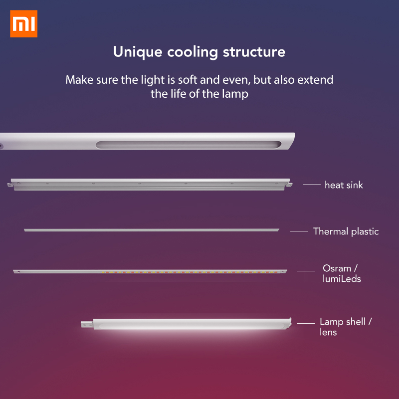 Image 4 - Xiaomi Mijia Mi Smart LED Desk Lamp Table Lamp Dimming Reading Light WiFi Enabled Work with AMZ Alexa IFTTT-in Smart Remote Control from Consumer Electronics