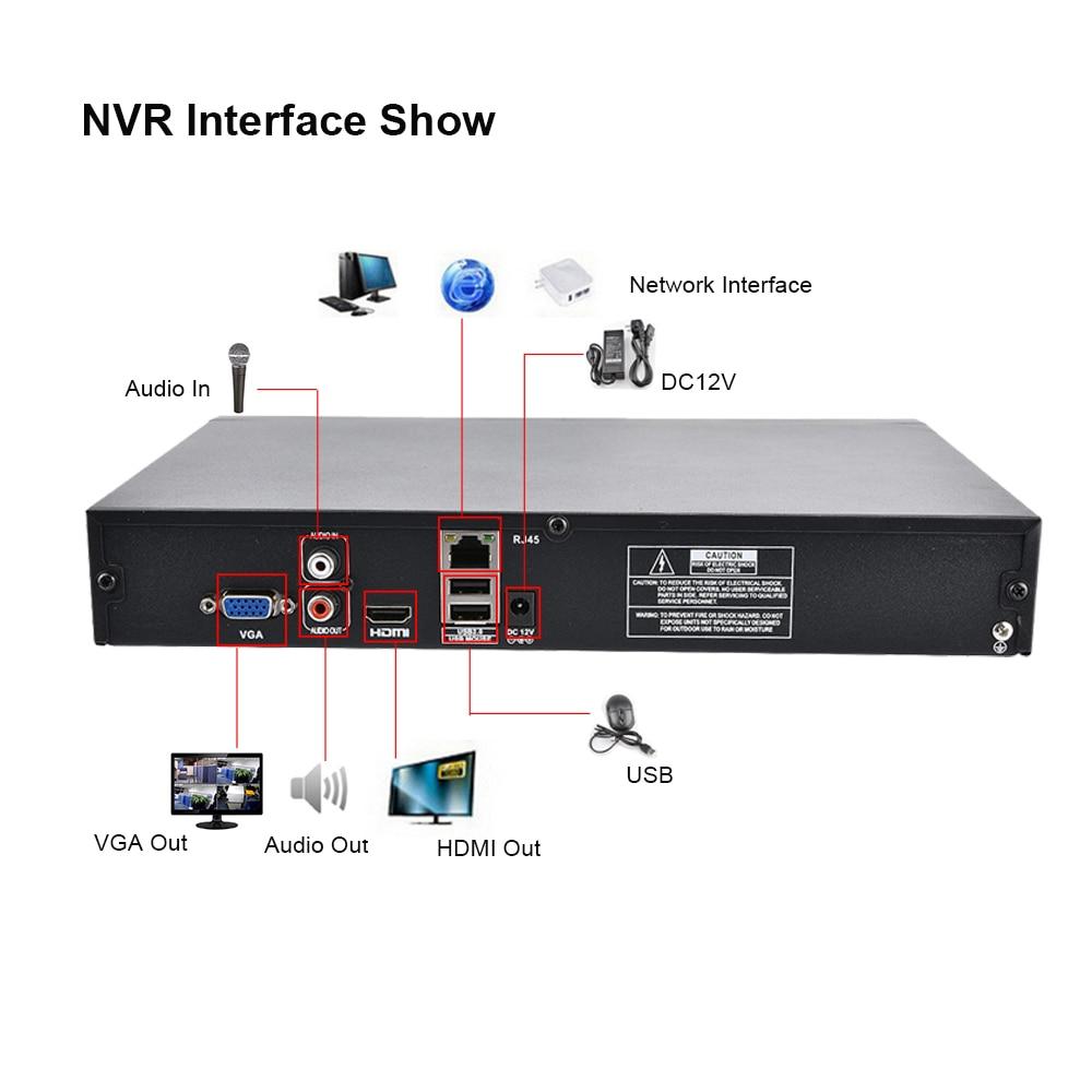 H.265 Security 8CH 16CH HD IP 1080P 5MP 4MP NVR 1.2U 2 SATA Port - Siguria dhe mbrojtja - Foto 4