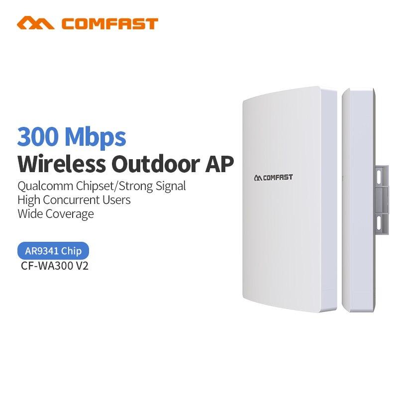 Routeur sans fil extérieur imperméable de Wifi de 27dbm de puissance élevée/répéteur d'ap 2.4G 500 mW antenne extérieure de routeur de Wifi AP CF-WA300V2