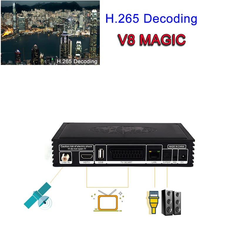 HD Digital Satellite TV Receiver Support CCCAM IPTV M3U Satellite Receiver  DDR2 2GB Receptor PowerVu DRE Biss key FTA TV Tuner