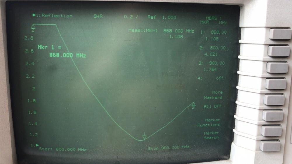 antenna-test-result