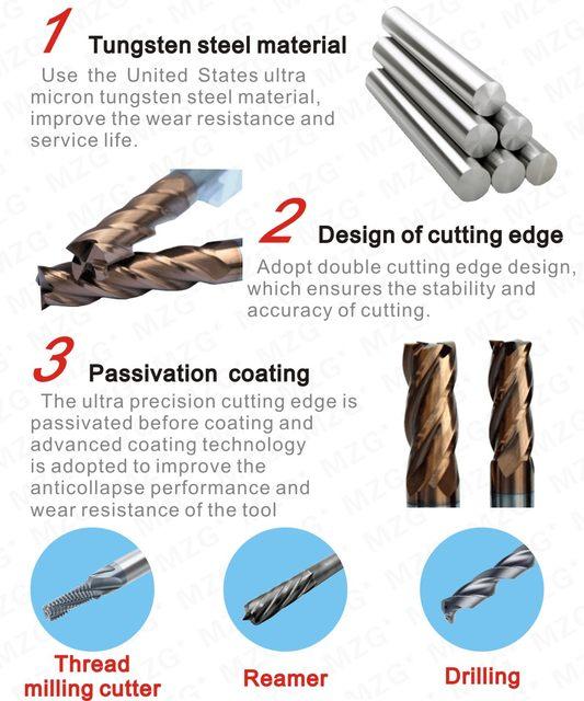 MillingTungsten steel material