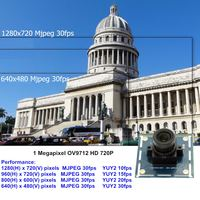 720P OEM Micro Mini Usb 2 0 Pc Webcam Camera Module Free Driver With 6mm Lens
