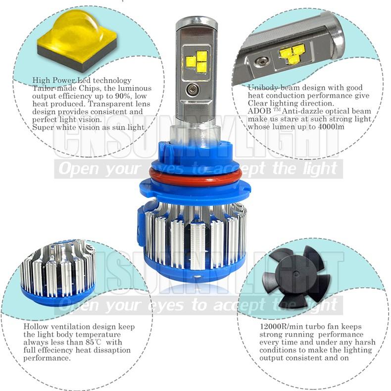 Led Car Headlight Lamp 9007 HB5 HiLo High Low ADOB Beam Turbo Leds Auto Headlight Bulbs Xenon 6000K White Lighting Source (9)