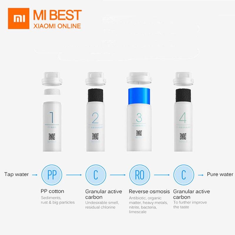 Оригинальный Xiaomi Mi очиститель воды предположение угольный фильтр Смартфон Дистанционное управление фильтры для воды бытовой техники