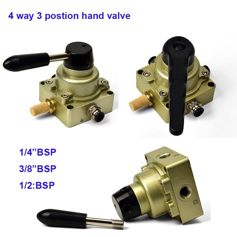 Four Way Switch