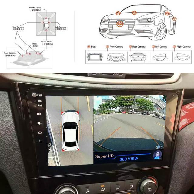 Online Shop Car 1080p 2d 3d 360 Bird View Panorama Dvr System With