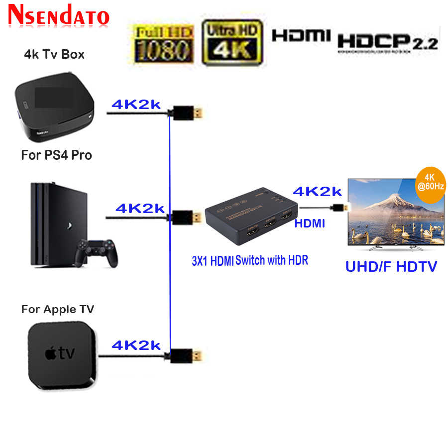 3 в 1 из 4 K HDR HDMI Splitter HDCP 2,2 3x1 HDMI коммутатор 4 K 60 Гц HDMI Splitter концентратор Box 3 Порт HDMI коммутатор 4 K для PS4 ТВ коробка