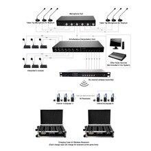 TP-Беспроводной шесть-способ Профессиональный Беспроводной синхронного перевода Аудиосистемы для конференций интерпретации реле Поддержка 60 человек