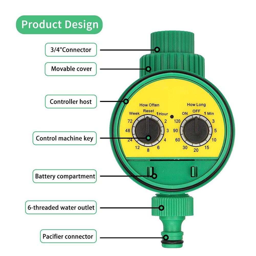 HTB1mpUVarH1gK0jSZFwq6A7aXXaW 30m Automatic Micro Drip Irrigation System Garden Irrigation Spray Self Watering Kits with Adjustable Dripper