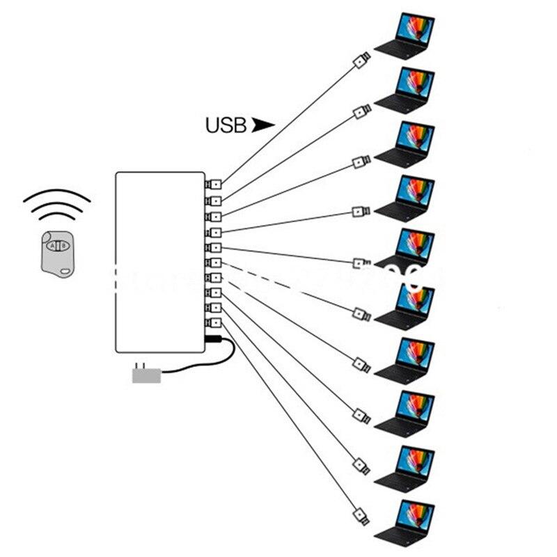 10 port remote control USB to USB cable alarm security system for laptop 8 port remote control usb to usb cable alarm security system for laptop