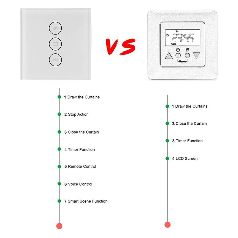 Image 4 - WiFi Smart Curtain Switch Smart Life Tuya for Electric Motorized Curtain Blind Roller Shutter Works with Alexa and Google Home-in Home Automation Modules from Consumer Electronics