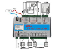 USB 2MHz Mach4 CNC Motion Control Card Breakout Board For CNC Engraving Machine MK3 MK4 MK6