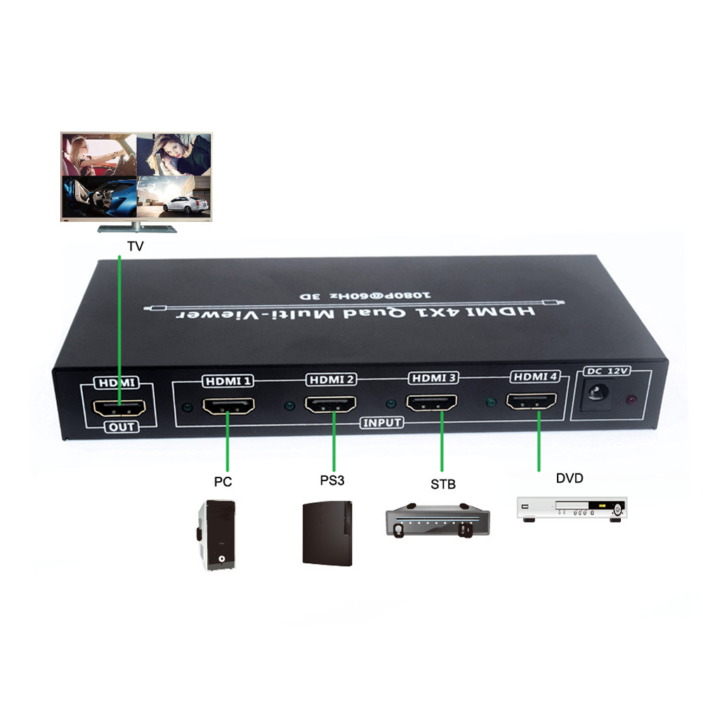 4X1 HDMI Multi-Viewer Quad Screen Real Time HDMI Splitter Seamless Switcher 1080P XXM8 full 1080p hdmi 4x1 multi viewer with hdmi switcher perfect quad screen real time drop shipping 1108