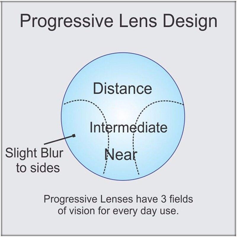 1.61 lunettes optiques asphériques progressives de forme libre numérique lentilles de lunettes optiques de Prescription - 5