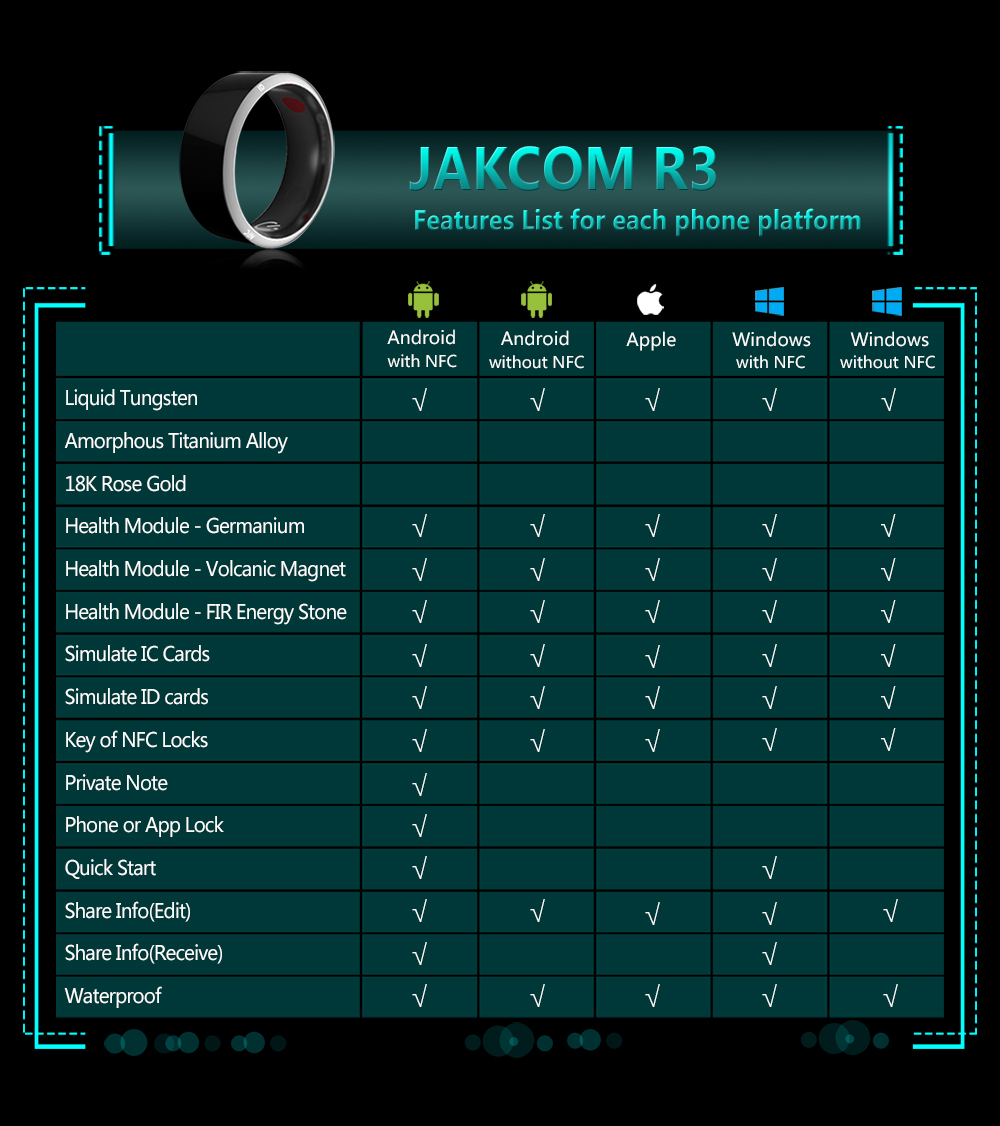 Jakcom Smart Ring R3 Hot Sale In Smart Gadgets Accessories New Technology for Android Windows NFC Mobile Phone mens jewellry 18