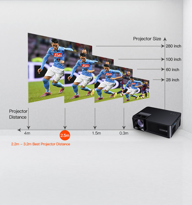 projection screen size and distance1