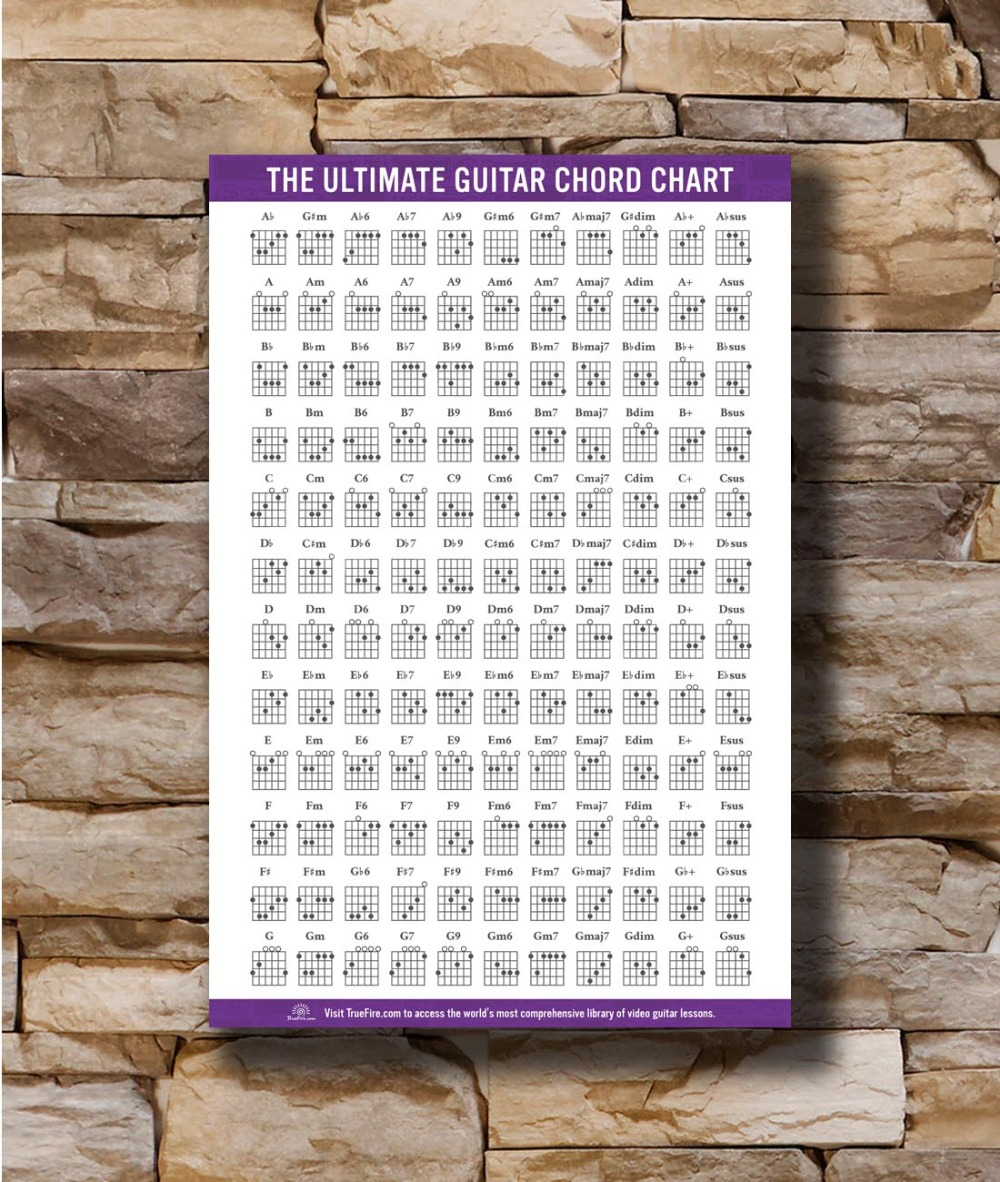 Piano Chord Instruction Poster Guitar Chart Wall Art Posters A7 N0761 Chords Key Music Graphic Exercise 8x12 20x30 24x36 L W Canvas