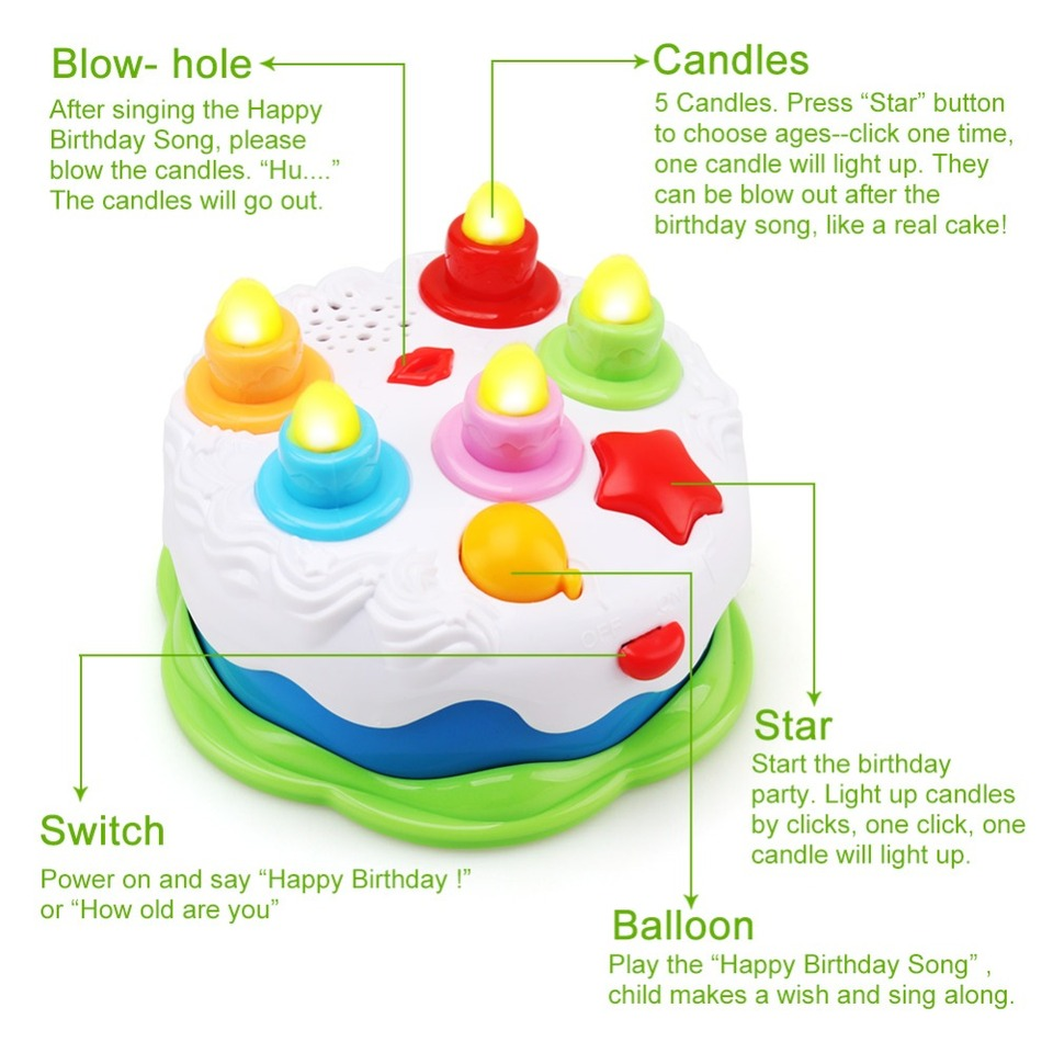 Cool Birthday Cake Toys For Kids Baby With Counting Candles Musical Funny Birthday Cards Online Unhofree Goldxyz