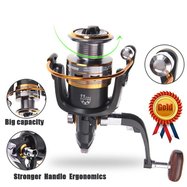 Carp Spinning Fishing reel Lure Left / right handle interchangeable collapsible Reel 2/3/4000 Series Molinete Carretilha Pesca