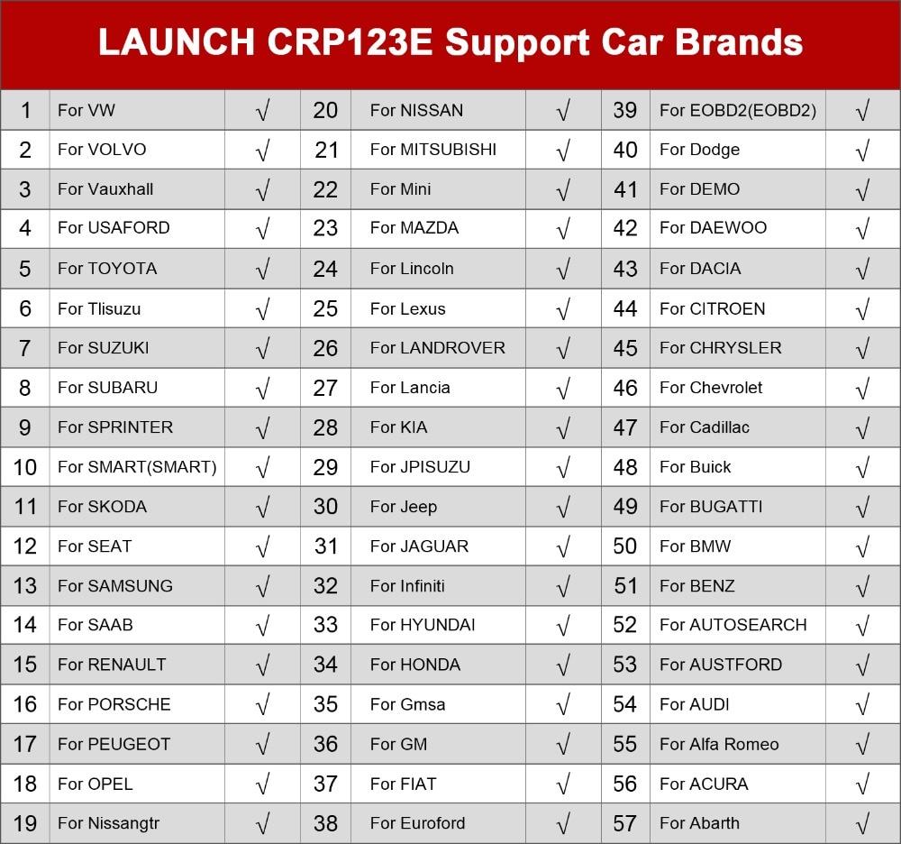 crp123e