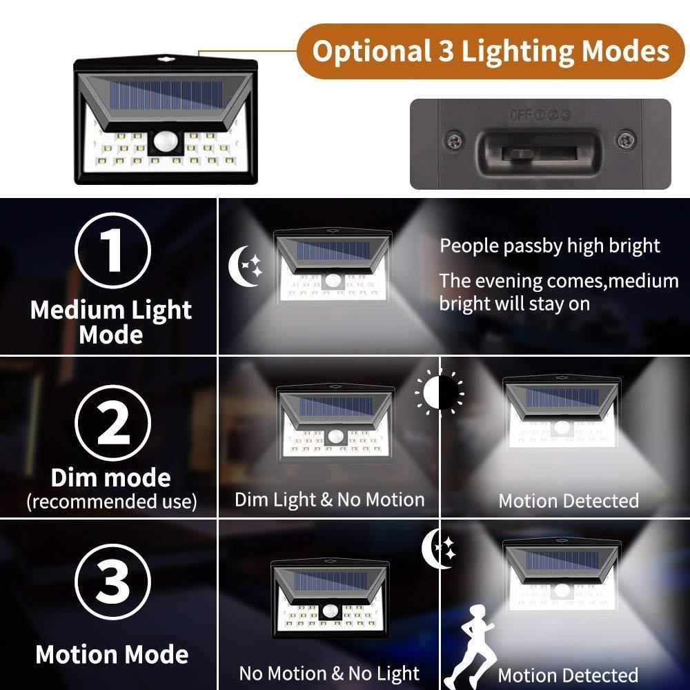 Iluminação Noturna Lâmpada de Parede Sensor De
