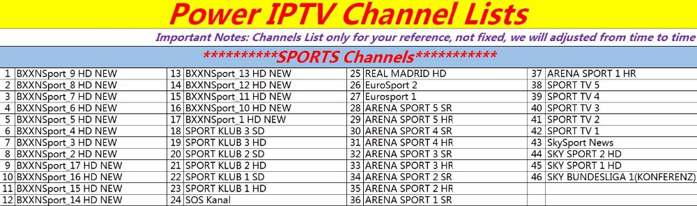 Power TV--Sports Channels
