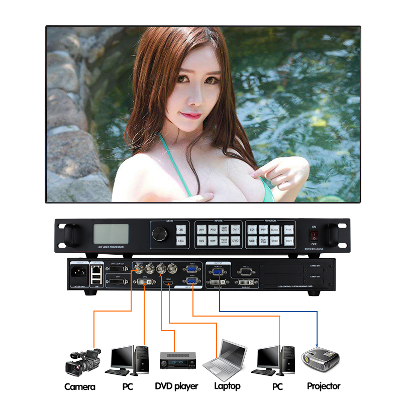 LED display video processor high-definition screen video processor special video processor lvp815s for LED displayLED display video processor high-definition screen video processor special video processor lvp815s for LED display