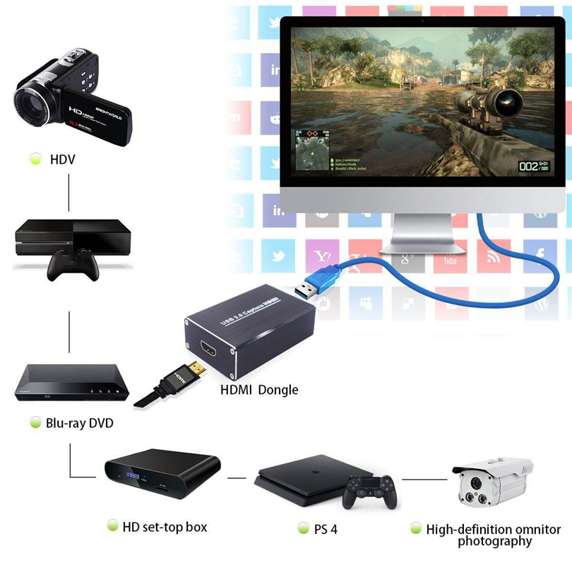 USB3.0 Free Drive HDMI HD Video Capture Game Recorder For Windows 10,Linux OS X video and audio adapter S30