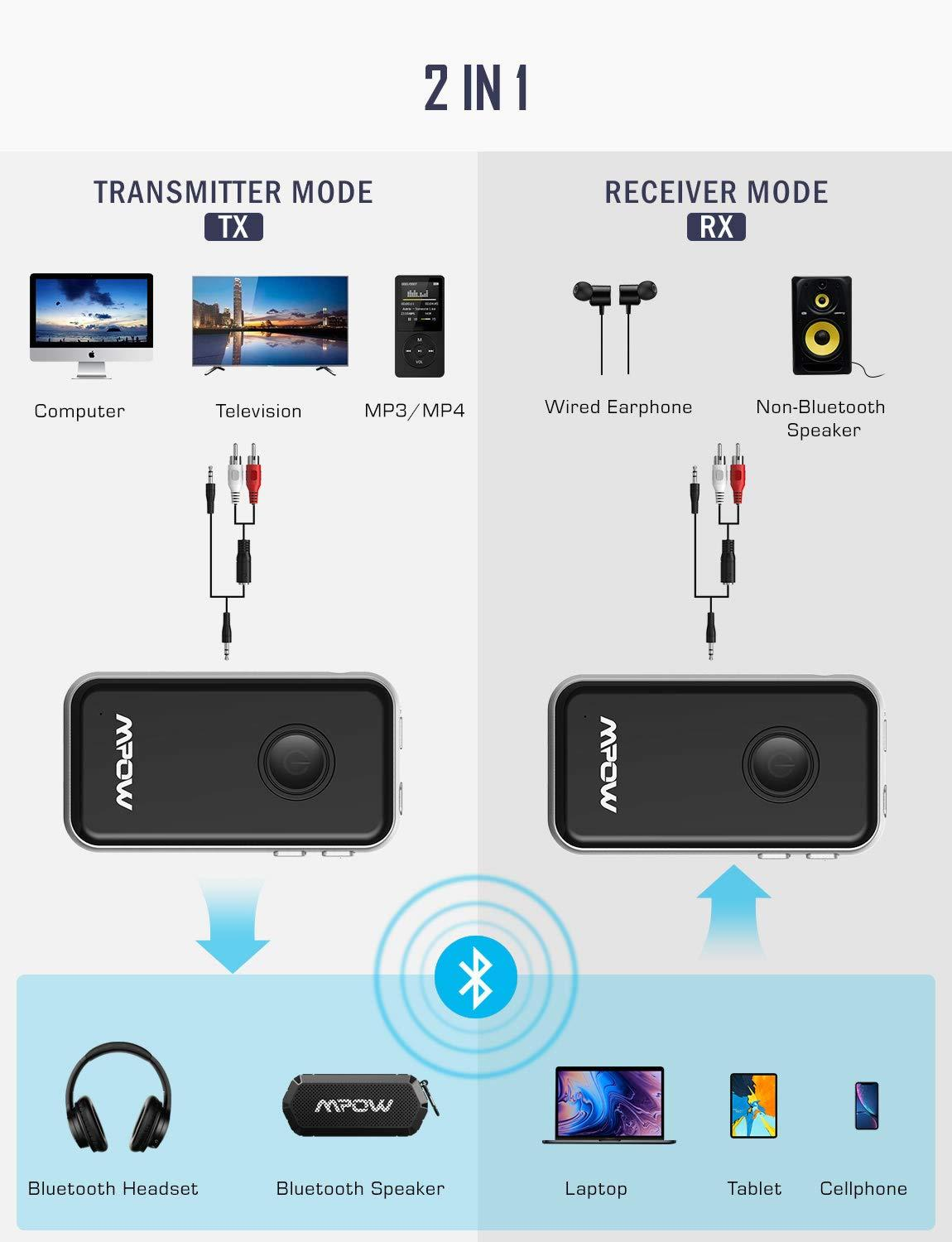 Image 3 - Mpow BH045 2nd Bluetooth 5.0 Receiver Transmitter 2 in 1 Support  APTX/APTX LL 12hrs Playing Time Wireless Audio Stereo AdapterWireless  Adapter