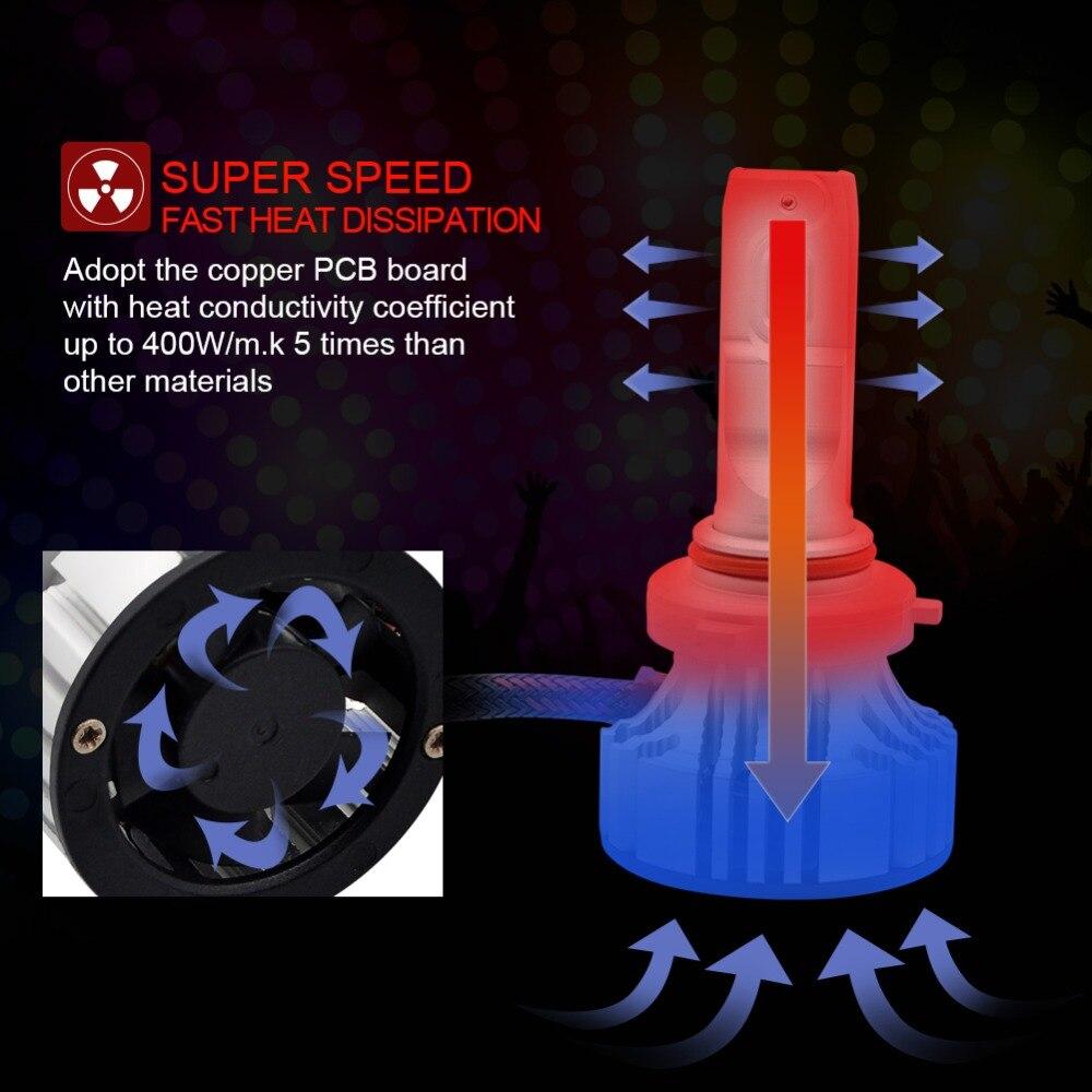 Safego 36 W 9005 H7 H4 Salut/Lo H8 H9 H11 9006 Voiture phare LED Kit Ampoules 4 LED très brillante Puces 6000Lm Auto Ampoule Blanc 6000 K - 2