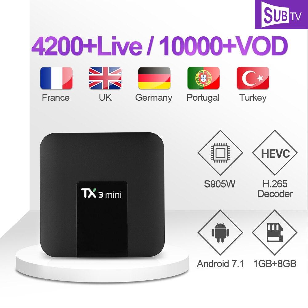 TX3mini TV Box IPTV Abonnement 1 Jaar SUBTV Arabisch Canada IPTV Code 4K FULL HD TV Box Android Portugees frankrijk Polish IP TV-in Set-top Boxes van Consumentenelektronica op  Groep 1